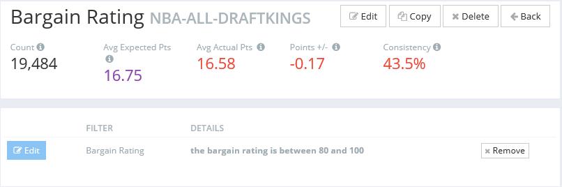 Bargain Rating-2