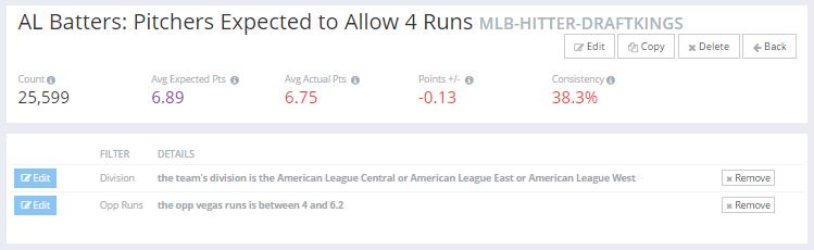 AL Batters-Pitchers 4